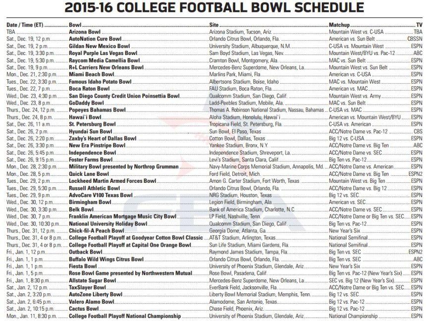 2015 Bowl Schedule